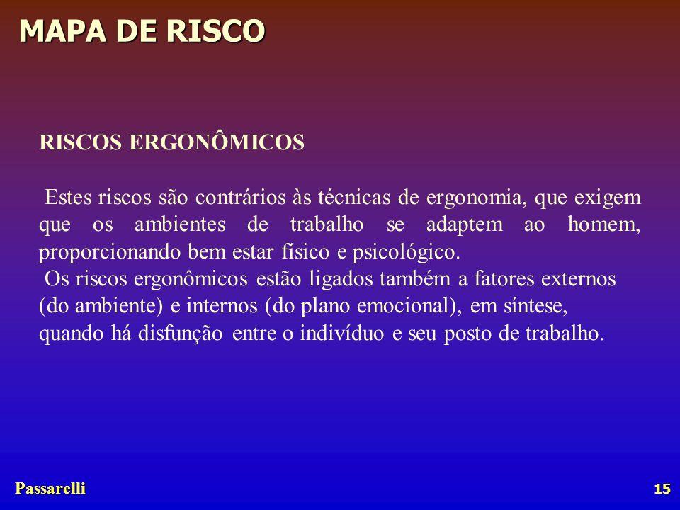Passarelli MAPA DE RISCO 15 RISCOS ERGONÔMICOS Estes riscos são contrários às técnicas de ergonomia, que exigem que os ambientes de trabalho se adaptem ao homem, proporcionando bem estar físico e psicológico.