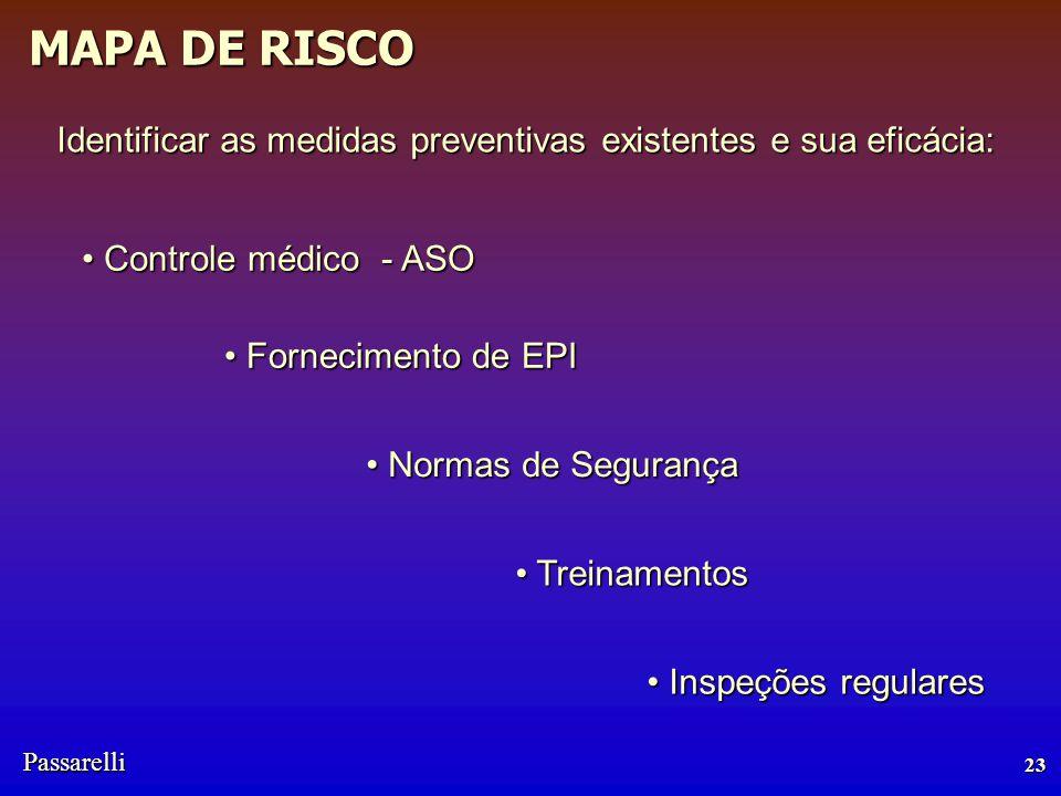 Passarelli MAPA DE RISCO 23 Identificar as medidas preventivas existentes e sua eficácia: Controle médico - ASO Controle médico - ASO Fornecimento de EPI Fornecimento de EPI Treinamentos Treinamentos Normas de Segurança Normas de Segurança Inspeções regulares Inspeções regulares