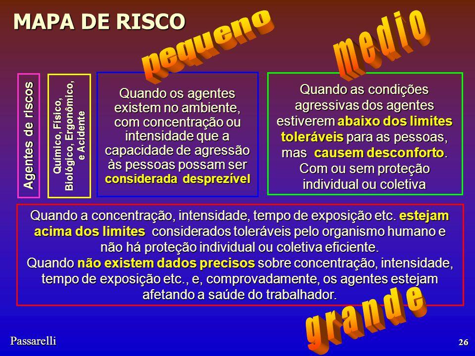 Passarelli MAPA DE RISCO 26 Quando as condições agressivas dos agentes estiverem abaixo dos limites toleráveis para as pessoas, mas causem desconforto.