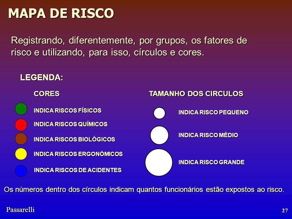 Passarelli MAPA DE RISCO 27 Os números dentro dos círculos indicam quantos funcionários estão expostos ao risco.