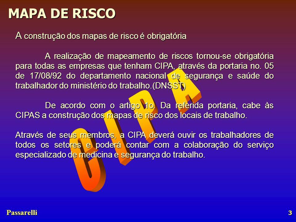 Passarelli MAPA DE RISCO 24 Conhecer os levantamentos ambientais já realizados no local É ou foi realizado monitoramento dos agentes físicos.