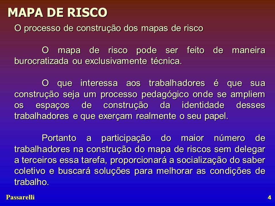 Passarelli MAPA DE RISCO 4 O processo de construção dos mapas de risco O mapa de risco pode ser feito de maneira burocratizada ou exclusivamente técnica.
