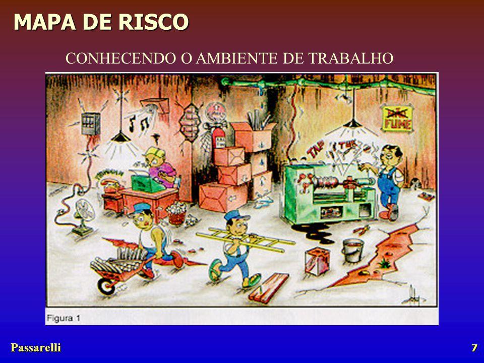 Passarelli MAPA DE RISCO 7 CONHECENDO O AMBIENTE DE TRABALHO