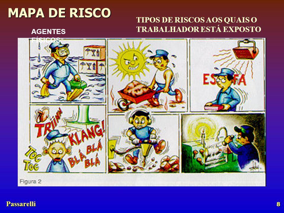 Passarelli MAPA DE RISCO 8 TIPOS DE RISCOS AOS QUAIS O TRABALHADOR ESTÁ EXPOSTO AGENTES F Í SICOS