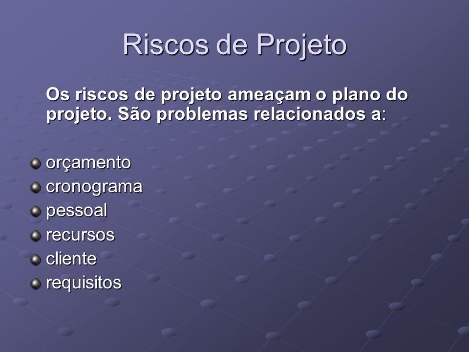 Riscos de Projeto Os riscos de projeto ameaçam o plano do projeto. São problemas relacionados a: orçamentocronogramapessoalrecursosclienterequisitos