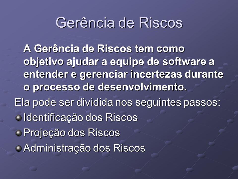Gerência de Riscos A Gerência de Riscos tem como objetivo ajudar a equipe de software a entender e gerenciar incertezas durante o processo de desenvol