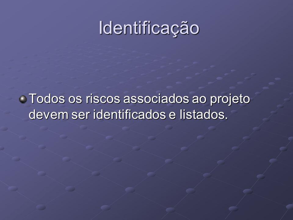 Identificação Identificação Todos os riscos associados ao projeto devem ser identificados e listados.