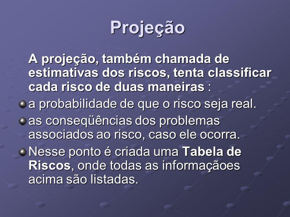 Projeção Projeção A projeção, também chamada de estimativas dos riscos, tenta classificar cada risco de duas maneiras : a probabilidade de que o risco