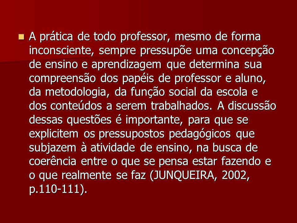 A prática de todo professor, mesmo de forma inconsciente, sempre pressupõe uma concepção de ensino e aprendizagem que determina sua compreensão dos pa