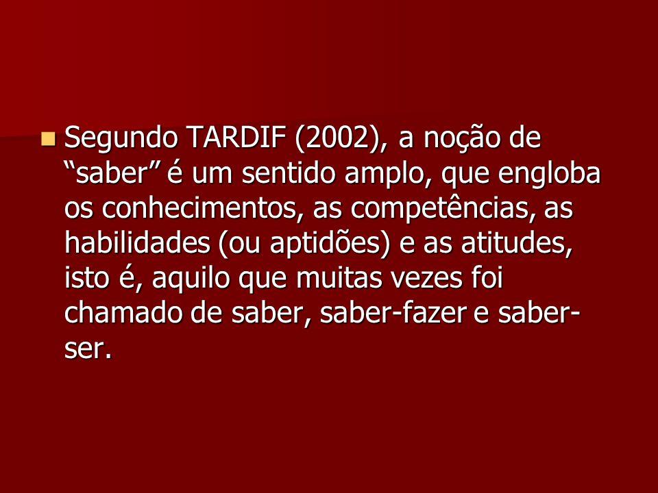 """Segundo TARDIF (2002), a noção de """"saber"""" é um sentido amplo, que engloba os conhecimentos, as competências, as habilidades (ou aptidões) e as atitude"""