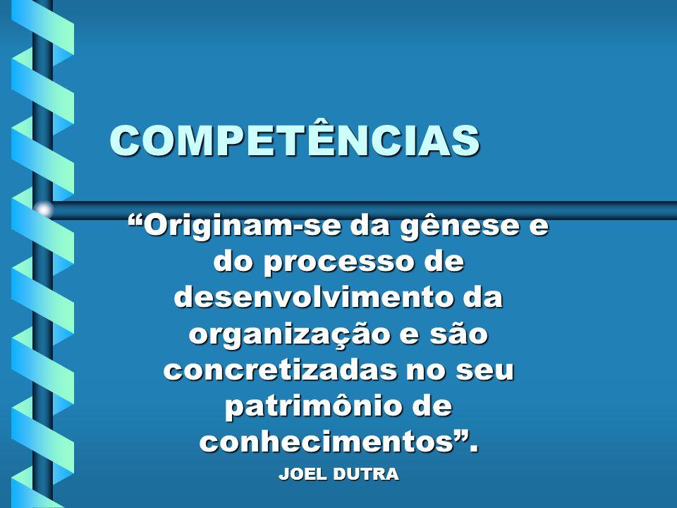 COMPETÊNCIA É saber agir de maneira responsável (...) implica mobilizar, integrar, transferir conhecimentos, recursos, habilidades, que agreguem valor econômico à organização e valor social ao indivíduo .