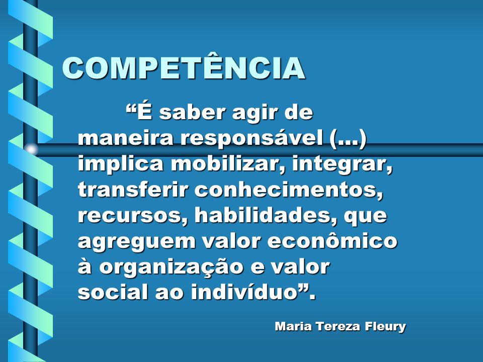 """COMPETÊNCIA """"É saber agir de maneira responsável (...) implica mobilizar, integrar, transferir conhecimentos, recursos, habilidades, que agreguem valo"""