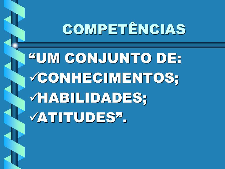 """COMPETÊNCIAS """"UM CONJUNTO DE: CONHECIMENTOS; CONHECIMENTOS; HABILIDADES; HABILIDADES; ATITUDES"""". ATITUDES""""."""