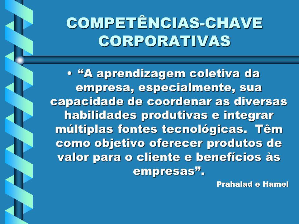 """COMPETÊNCIAS-CHAVE CORPORATIVAS """"A aprendizagem coletiva da empresa, especialmente, sua capacidade de coordenar as diversas habilidades produtivas e i"""