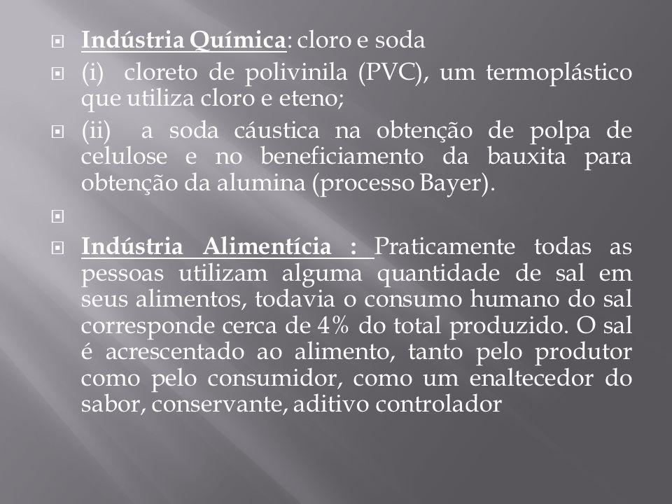  Indústria Química : cloro e soda  (i) cloreto de polivinila (PVC), um termoplástico que utiliza cloro e eteno;  (ii) a soda cáustica na obtenção d
