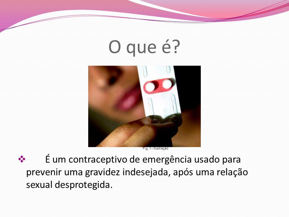 O que é?  É um contraceptivo de emergência usado para prevenir uma gravidez indesejada, após uma relação sexual desprotegida. Fig. 1 - Ilustração