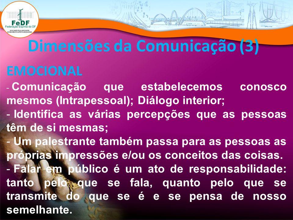 Dimensões da Comunicação (3) EMOCIONAL - Comunicação que estabelecemos conosco mesmos (Intrapessoal); Diálogo interior; - Identifica as várias percepç