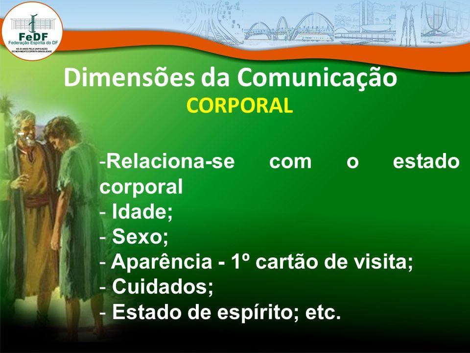 Dimensões da Comunicação CORPORAL -. -Relaciona-se com o estado corporal - Idade; - Sexo; - Aparência - 1º cartão de visita; - Cuidados; - Estado de e