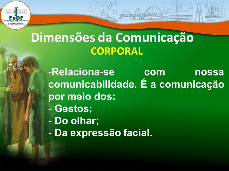 Dimensões da Comunicação CORPORAL -. -Relaciona-se com nossa comunicabilidade. É a comunicação por meio dos: - Gestos; - Do olhar; - Da expressão faci
