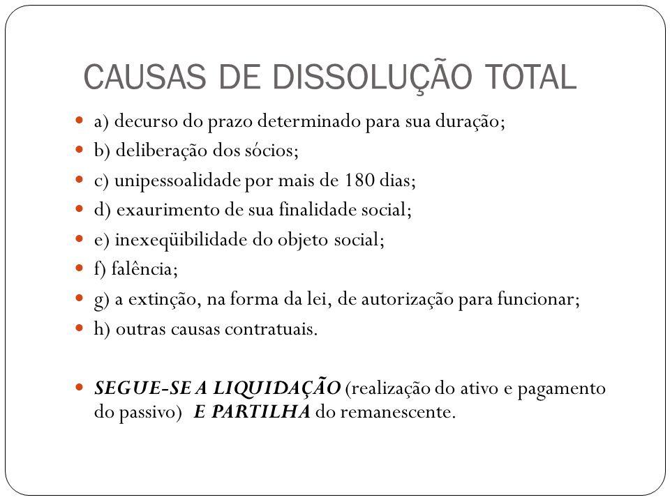 CAUSAS DE DISSOLUÇÃO TOTAL a) decurso do prazo determinado para sua duração; b) deliberação dos sócios; c) unipessoalidade por mais de 180 dias; d) ex
