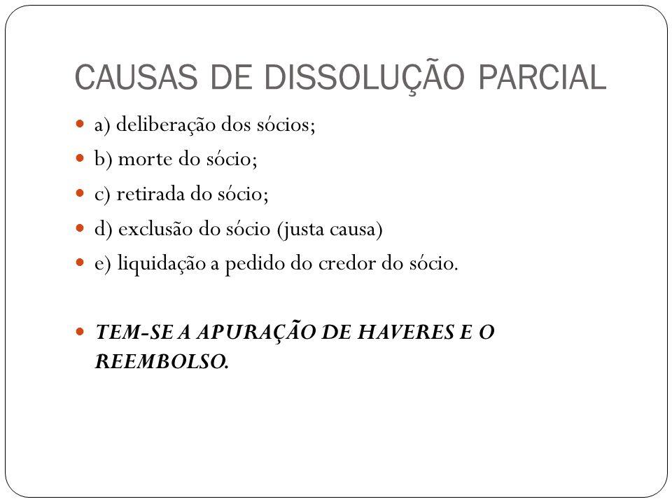 CAUSAS DE DISSOLUÇÃO PARCIAL a) deliberação dos sócios; b) morte do sócio; c) retirada do sócio; d) exclusão do sócio (justa causa) e) liquidação a pe