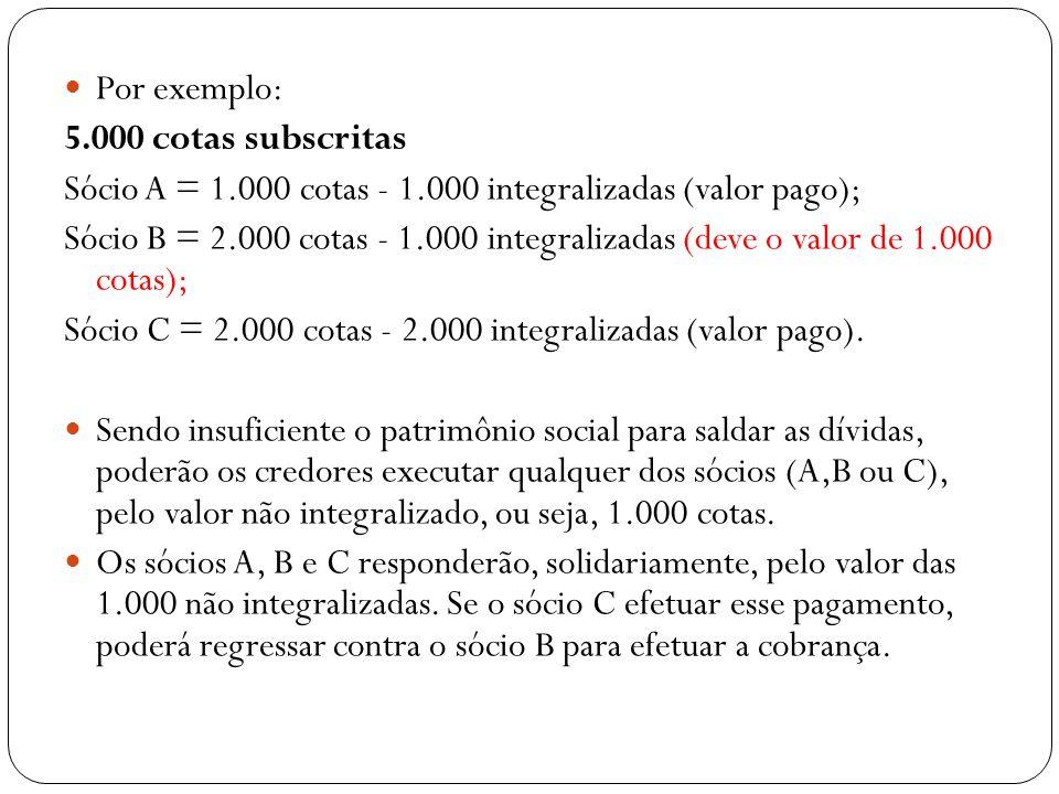 Por exemplo: 5.000 cotas subscritas Sócio A = 1.000 cotas - 1.000 integralizadas (valor pago); Sócio B = 2.000 cotas - 1.000 integralizadas (deve o va