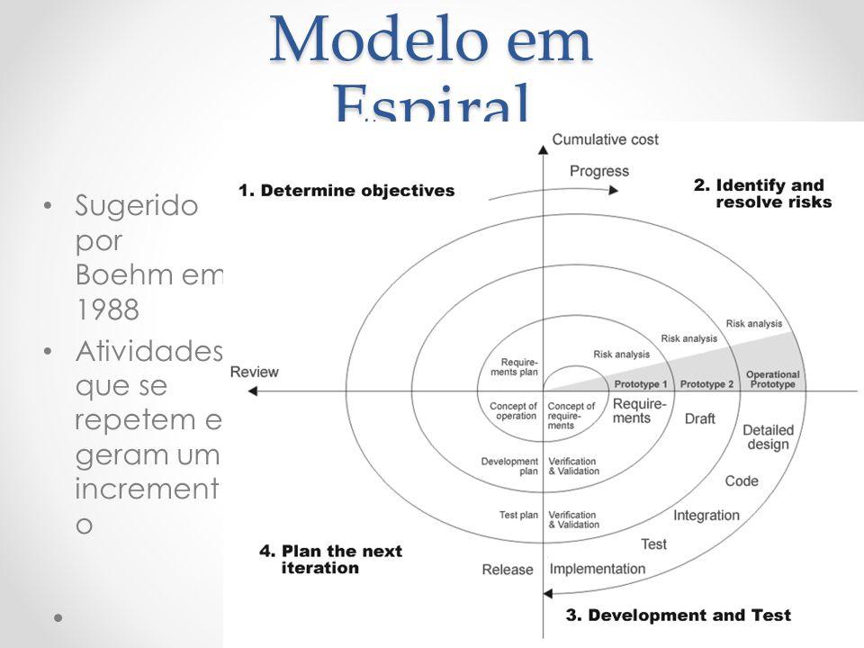 Modelo em Espiral Sugerido por Boehm em 1988 Atividades que se repetem e geram um increment o