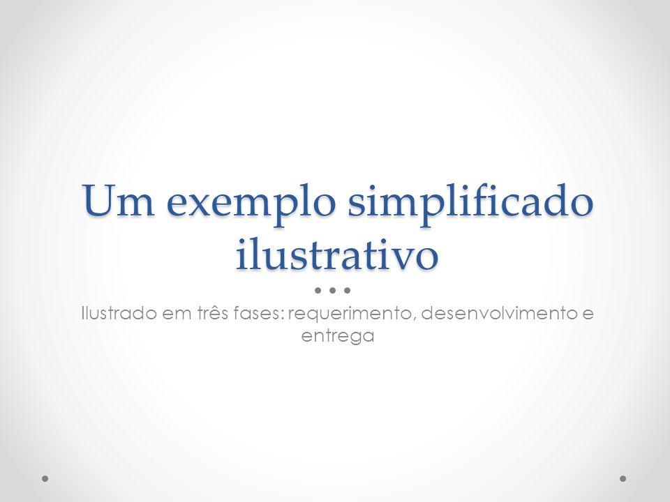 Um exemplo simplificado ilustrativo Ilustrado em três fases: requerimento, desenvolvimento e entrega