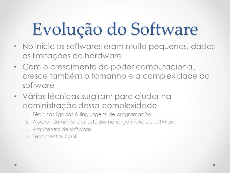 Evolução do Software No início os softwares eram muito pequenos, dadas as limitações do hardware Com o crescimento do poder computacional, cresce tamb