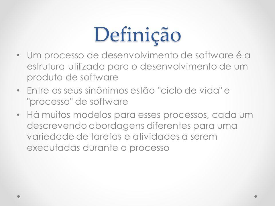 Definição Um processo de desenvolvimento de software é a estrutura utilizada para o desenvolvimento de um produto de software Entre os seus sinônimos