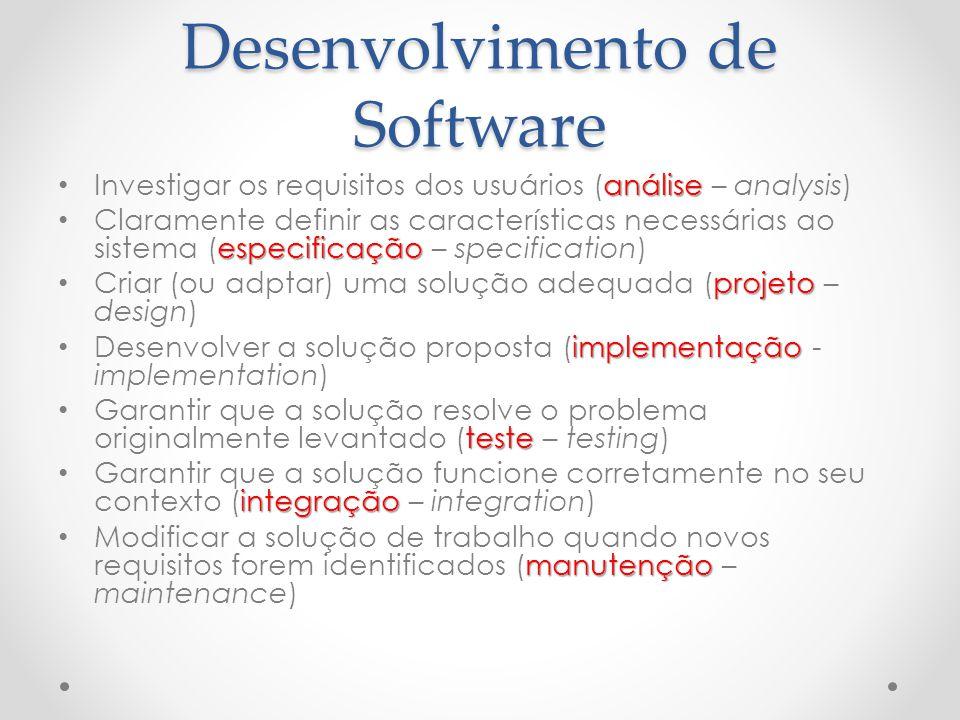 Processo de Desenvolvimento de Software análise Investigar os requisitos dos usuários (análise – analysis) especificação Claramente definir as caracte