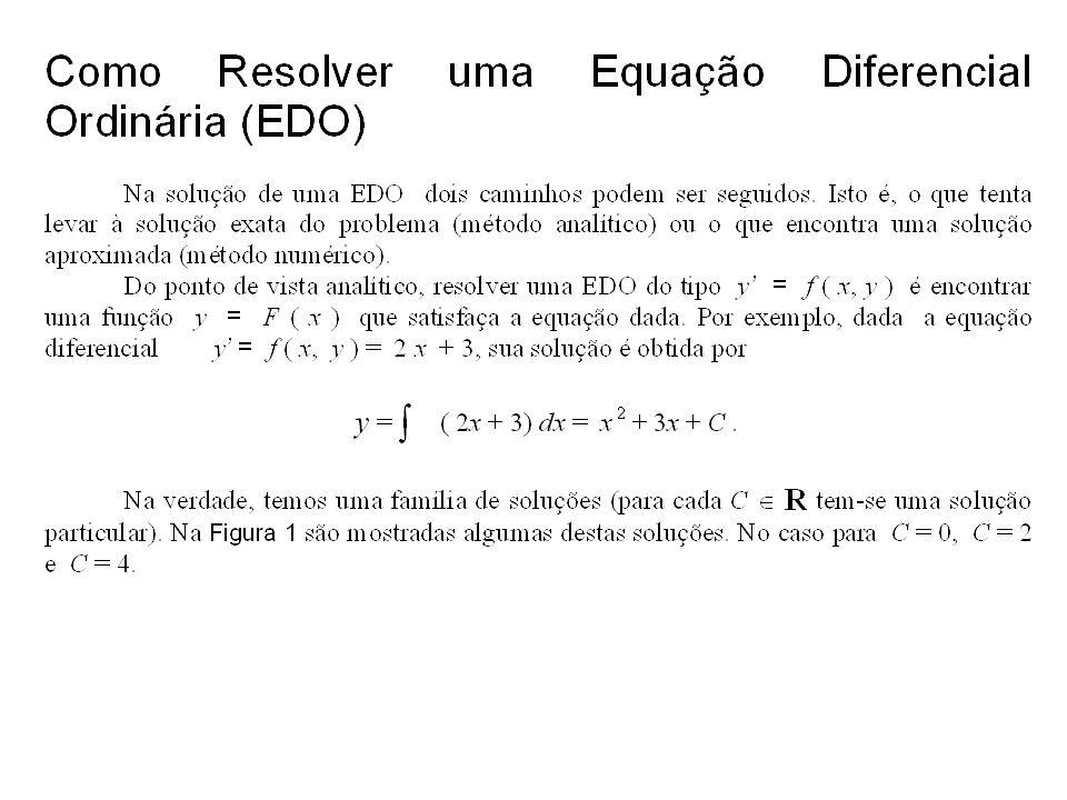 Representações de soluções particulares, para alguns valores de C, da função y= x 2 + 3 x + C.