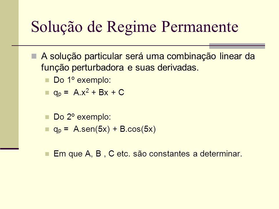 Solução de Regime Permanente A solução particular será uma combinação linear da função perturbadora e suas derivadas.