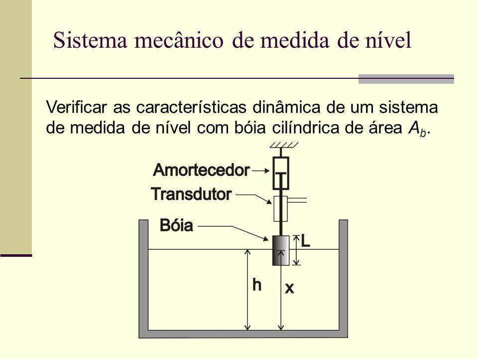 Sistema mecânico de medida de nível Verificar as características dinâmica de um sistema de medida de nível com bóia cilíndrica de área A b.