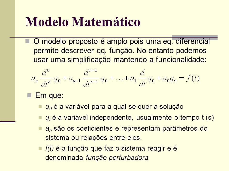 Modelo Matemático O modelo proposto é amplo pois uma eq.