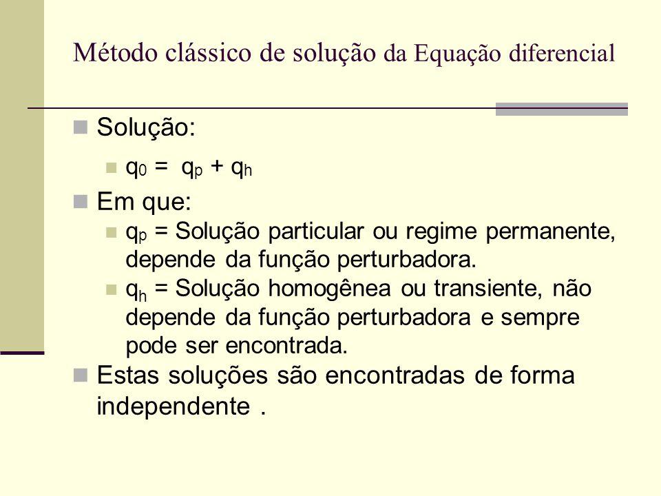 Método clássico de solução da Equação diferencial Solução: q 0 = q p + q h Em que: q p = Solução particular ou regime permanente, depende da função perturbadora.