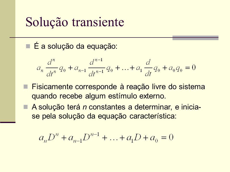 Solução transiente É a solução da equação: Fisicamente corresponde à reação livre do sistema quando recebe algum estímulo externo.