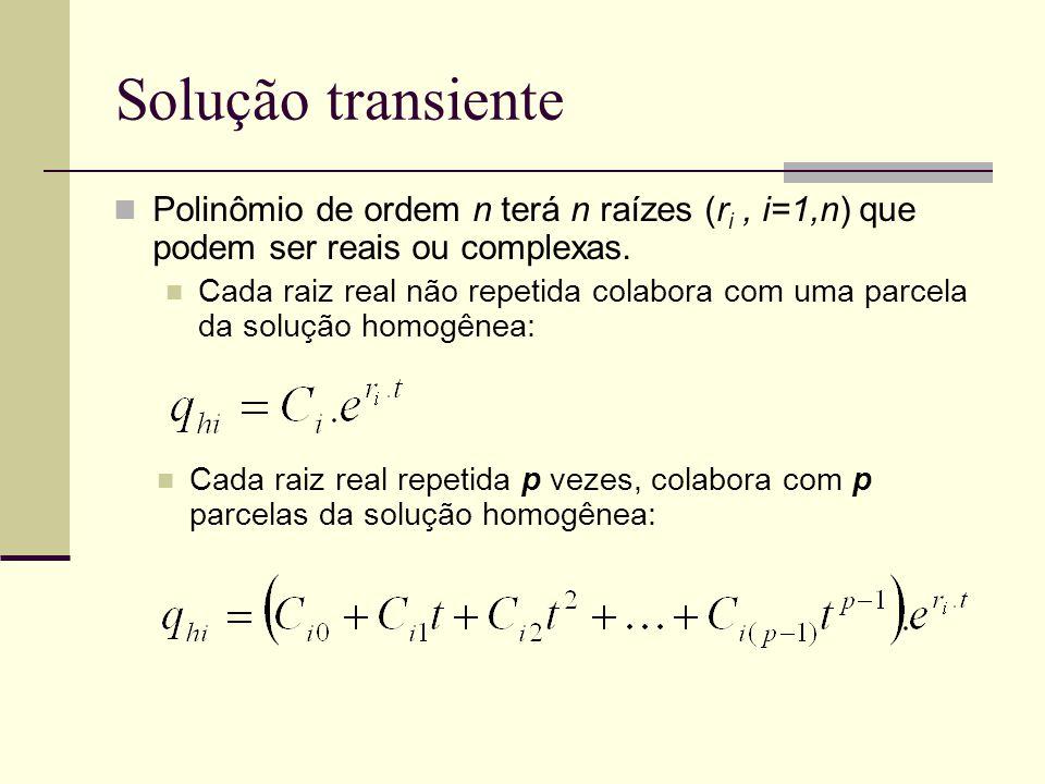 Solução transiente Polinômio de ordem n terá n raízes (r i, i=1,n) que podem ser reais ou complexas.