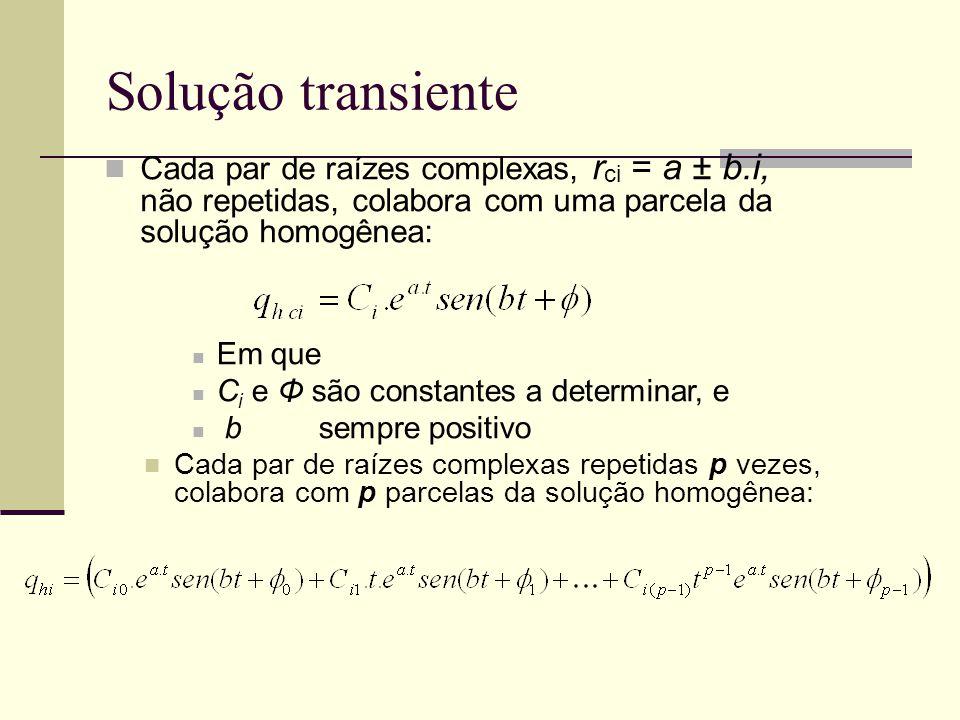 Solução transiente Cada par de raízes complexas, r ci = a ± b.i, não repetidas, colabora com uma parcela da solução homogênea: Em que C i e Φ são constantes a determinar, e b sempre positivo Cada par de raízes complexas repetidas p vezes, colabora com p parcelas da solução homogênea: