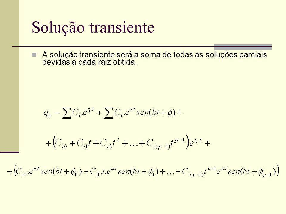Solução transiente A solução transiente será a soma de todas as soluções parciais devidas a cada raiz obtida.