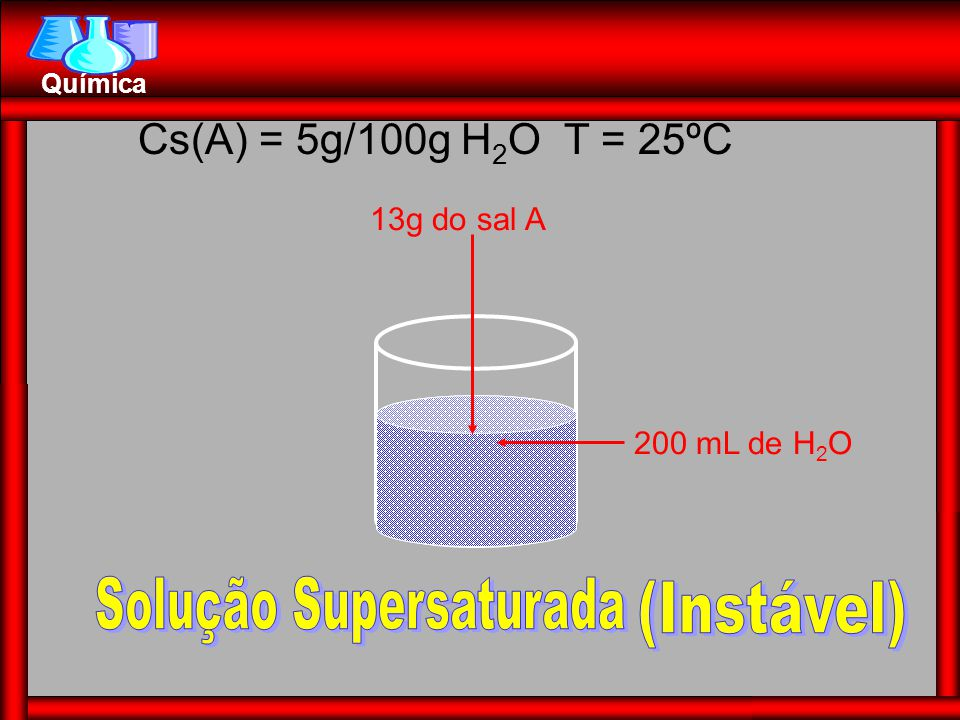 Química 200 mL de H 2 O 13g do sal A Cs(A) = 5g/100g H 2 O T = 25ºC