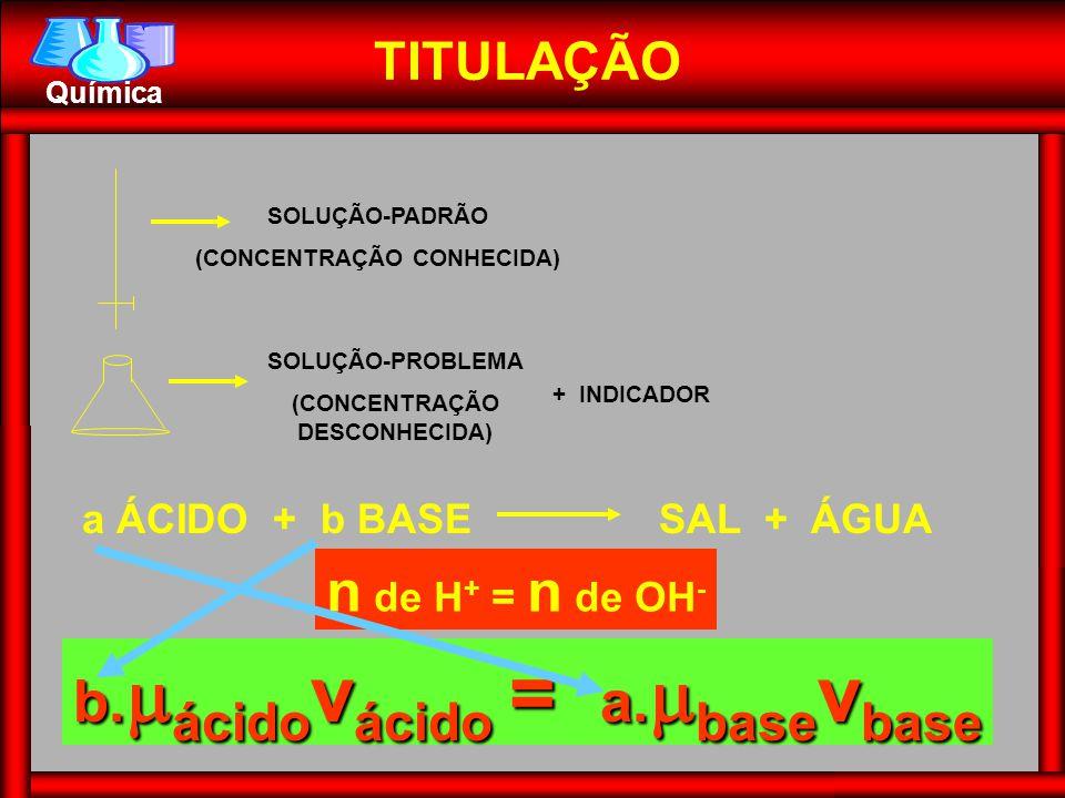 Química n de H + = n de OH - TITULAÇÃO SOLUÇÃO-PADRÃO (CONCENTRAÇÃO CONHECIDA) SOLUÇÃO-PROBLEMA (CONCENTRAÇÃO DESCONHECIDA) + INDICADOR a ÁCIDO + b BA