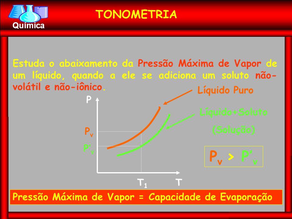 Química TONOMETRIA Estuda o abaixamento da Pressão Máxima de Vapor de um líquido, quando a ele se adiciona um soluto não- volátil e não-iônico. Líquid