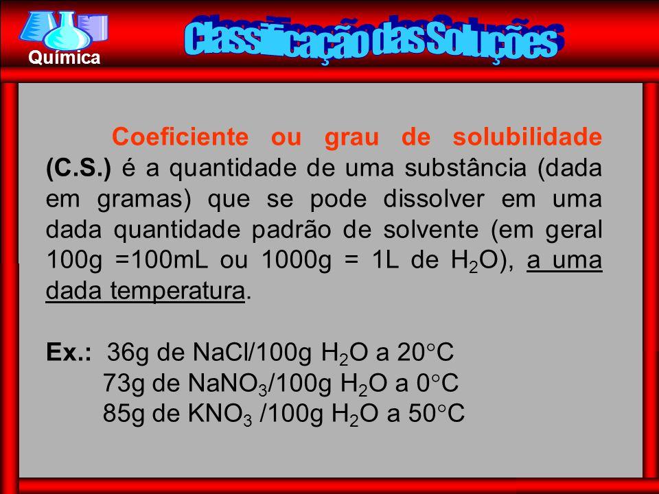 Química Coeficiente ou grau de solubilidade (C.S.) é a quantidade de uma substância (dada em gramas) que se pode dissolver em uma dada quantidade padr