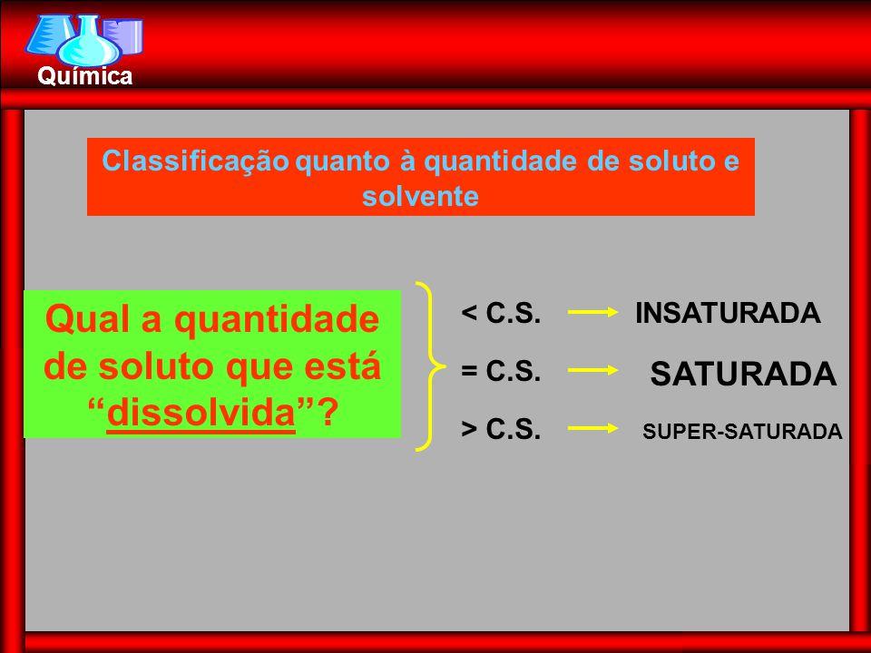 """Química Qual a quantidade de soluto que está """"dissolvida""""? < C.S.INSATURADA = C.S. > C.S. SATURADA SUPER-SATURADA Classificação quanto à quantidade de"""