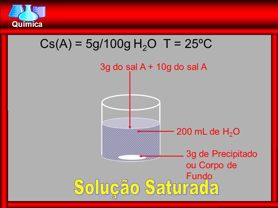 Química OSMOMETRIA Estuda a Pressão Osmótica de uma solução.