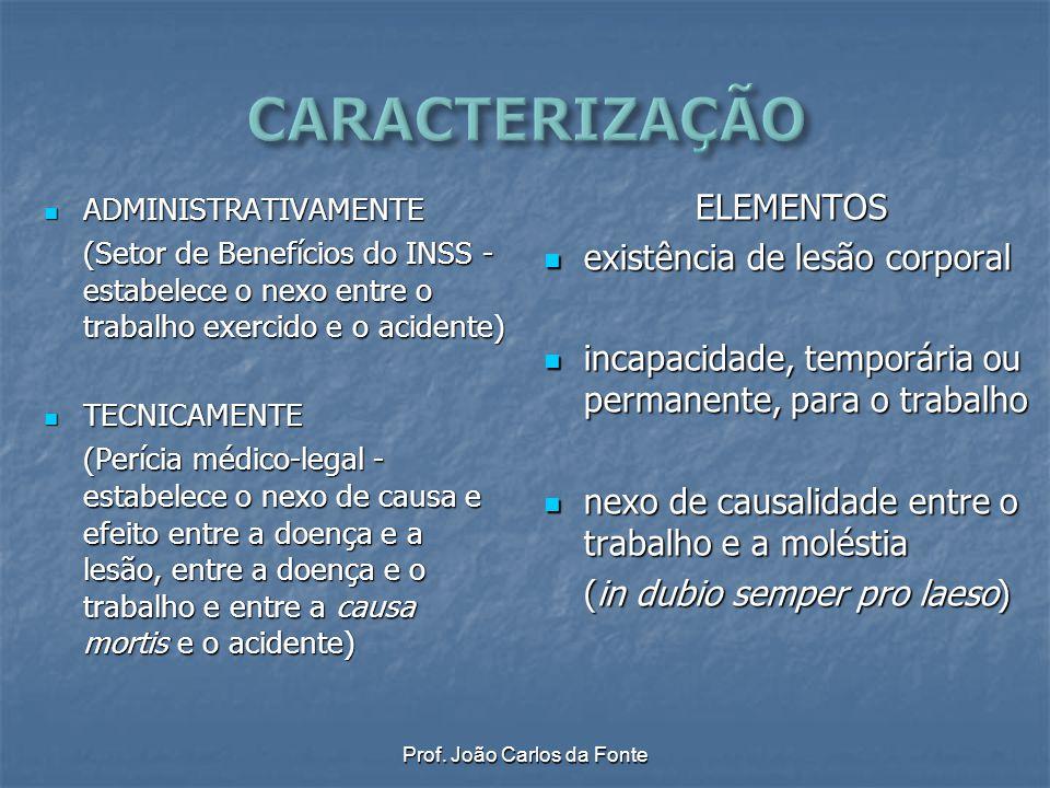 Prof. João Carlos da Fonte ADMINISTRATIVAMENTE ADMINISTRATIVAMENTE (Setor de Benefícios do INSS - estabelece o nexo entre o trabalho exercido e o acid