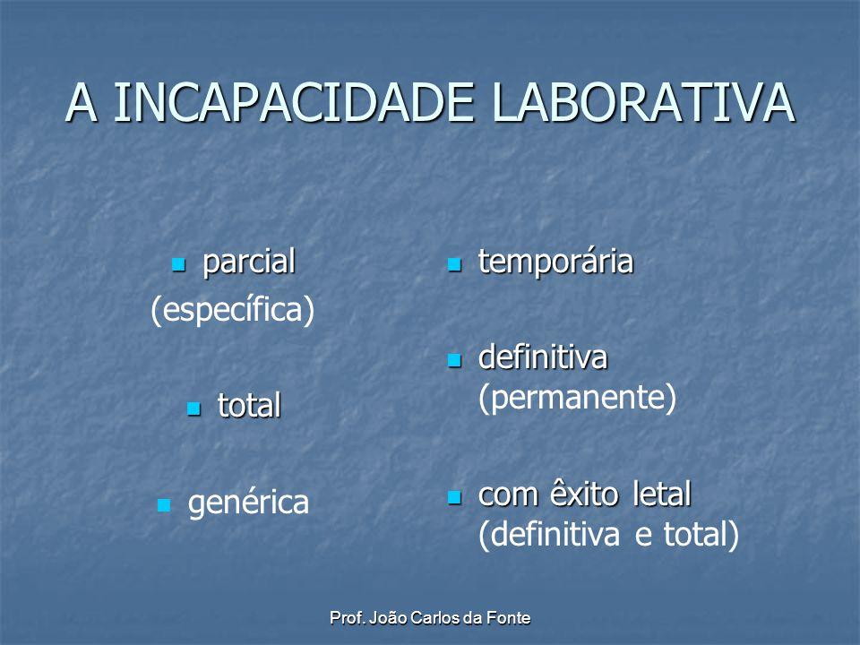 Prof. João Carlos da Fonte A INCAPACIDADE LABORATIVA parcial parcial (específica) total total genérica temporária temporária definitiva definitiva (pe