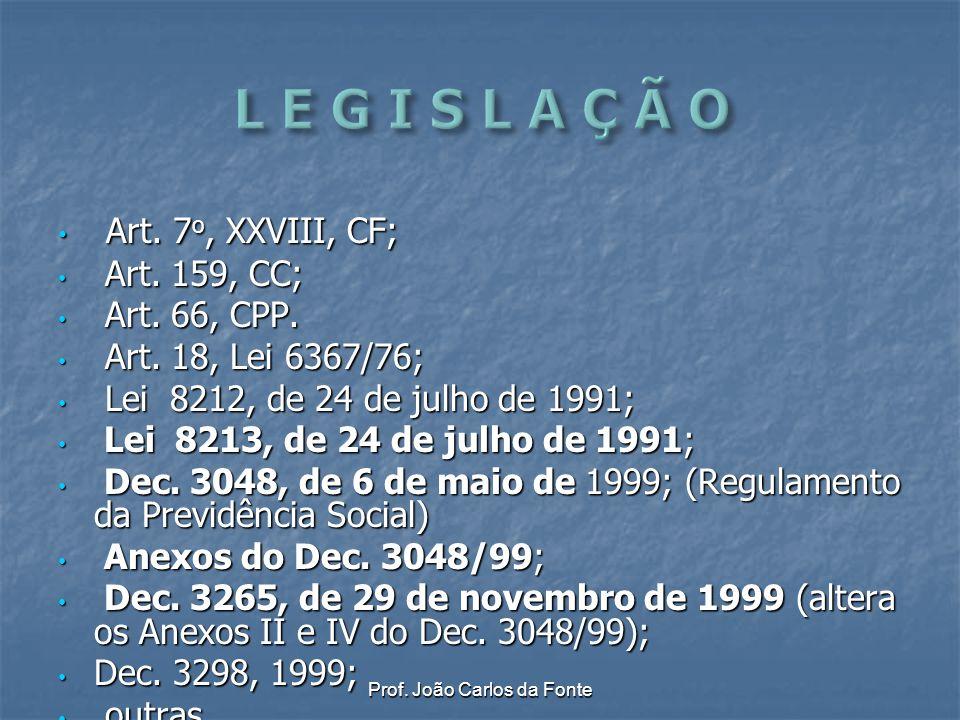 Prof. João Carlos da Fonte Art. 7 o, XXVIII, CF; Art. 7 o, XXVIII, CF; Art. 159, CC; Art. 159, CC; Art. 66, CPP. Art. 66, CPP. Art. 18, Lei 6367/76; A