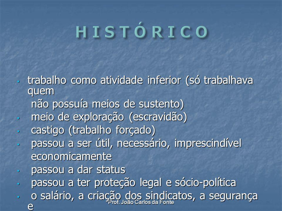 Prof. João Carlos da Fonte trabalho como atividade inferior (só trabalhava quem trabalho como atividade inferior (só trabalhava quem não possuía meios